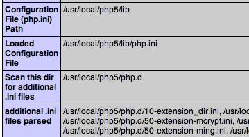 Ausgabe von phpinfo()